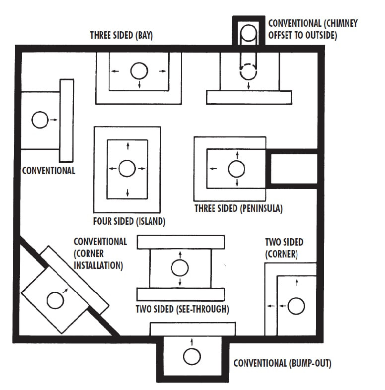 Drawing of a room fireplaces installed in various locations, black and white image.